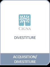 CIGNA - Divestitures
